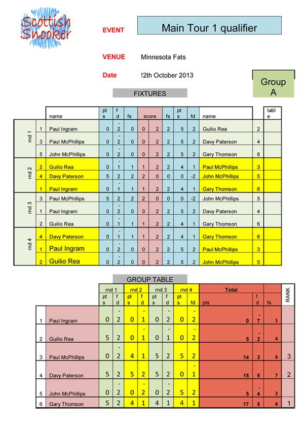 Main-Tour-1-qualifier