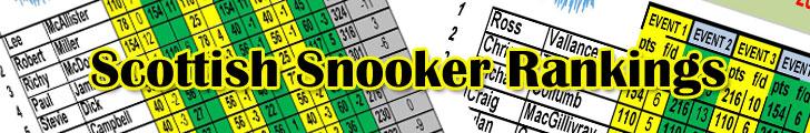 Scottish Snooker Rankings