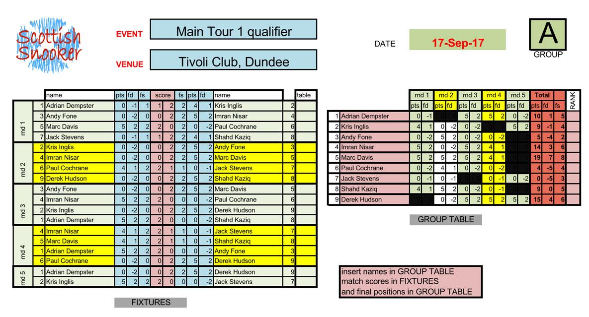 Main Tour 1 Qualifier - Tivoli Snooker Club Dundee