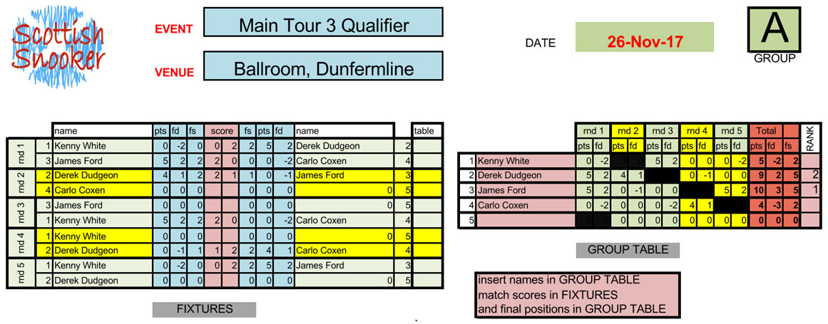 Scottish Snooker Main Tour 3 Qualifier Group A - Ballroom Dunfermline